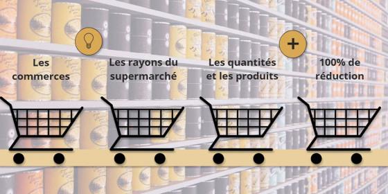 Petit tour au supermarché