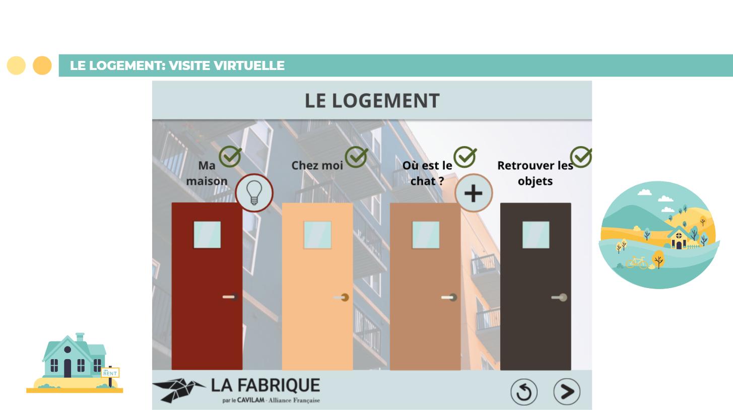 Capture d'écran de la ressource numérique Le logement : tour virtuel